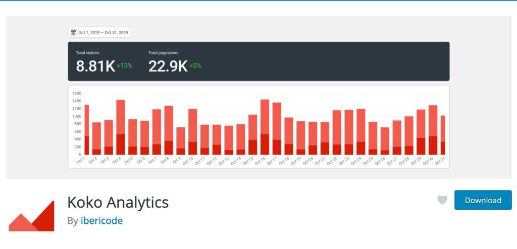 Koko Analytics plugin op WordPress.org