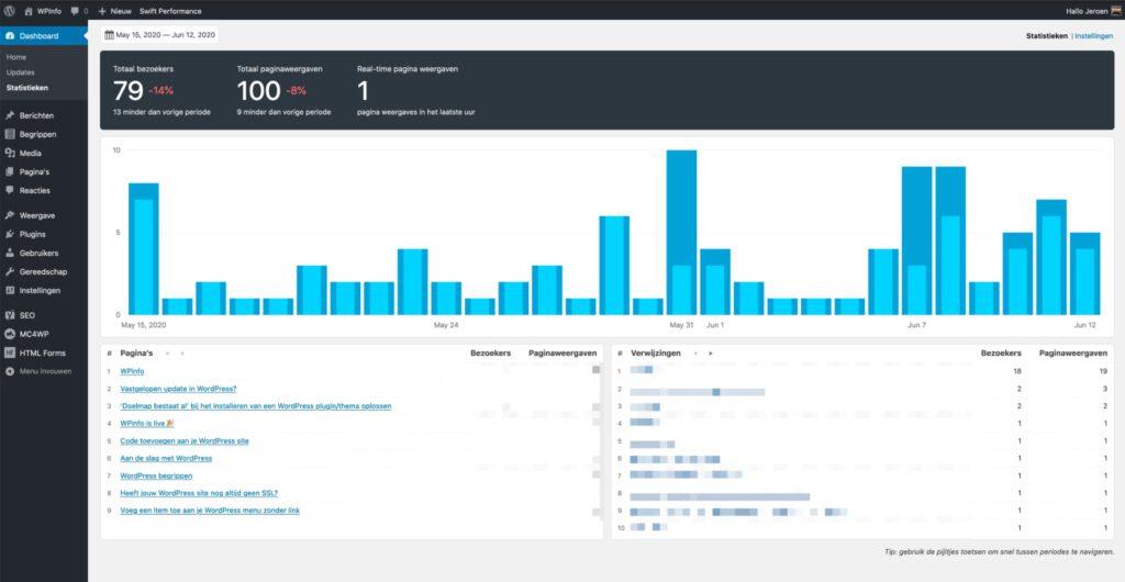 Statistieken dashboard met Koko Analytics plugin in WordPress.